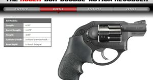Ruger LCR: Now In 9mm