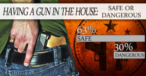 Poll: Guns Make The Home Safer Or More Dangerous?