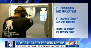 What's Up 100%? St. Louis Concealed Carry Permit Apps, That's What's Up