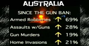 Student In Australia Asks TTAG If America Would Benefit From Australia's Gun Laws