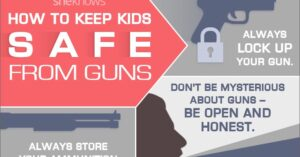 Here Are 10 Rules for Being a Safe Gun-Owning Parent