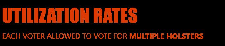 HEADERS-UTILIZATION-RATES