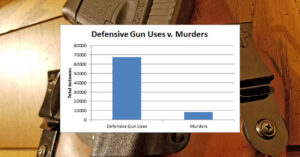 FACT: Gun Use To Save Lives Outweighs Gun Use To Murder. Duh.