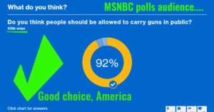 MSNBC Polls Public On Open Carry… America Answers Correctly