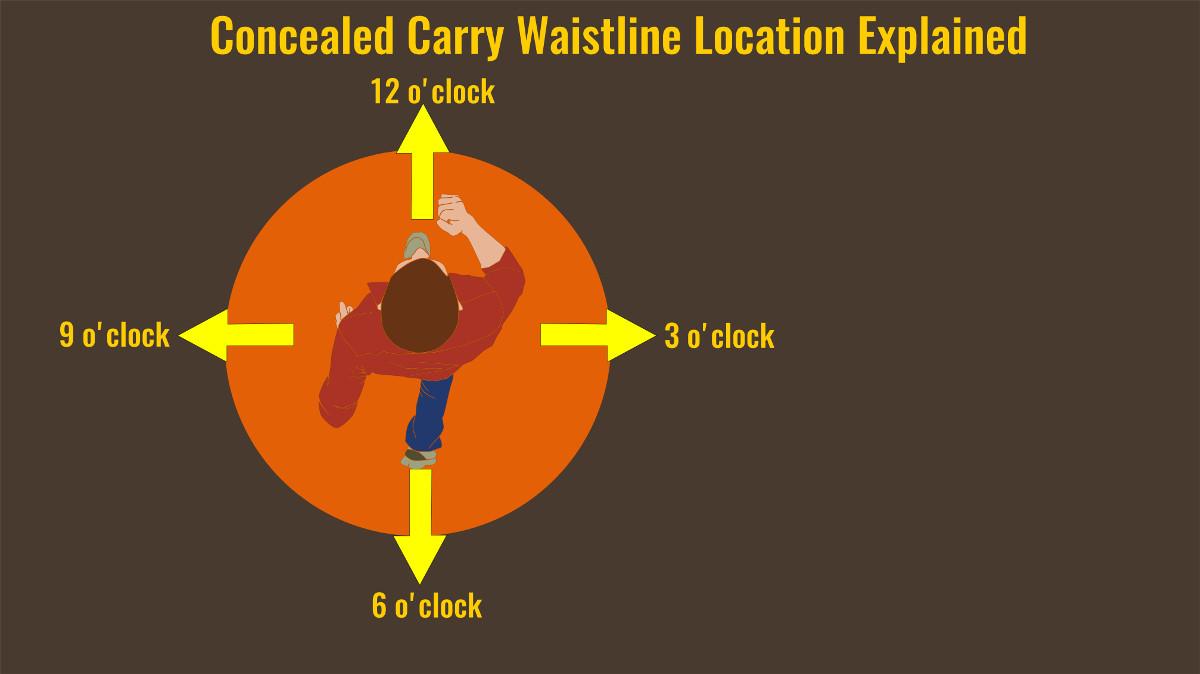 basicconcealedcarryoptions2