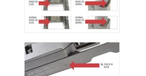Ruger Issues Safety Bulletin For It's Ruger American Pistols