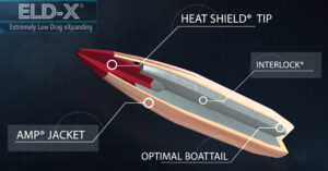 Hornady® ELD-X Bullets For Hunting
