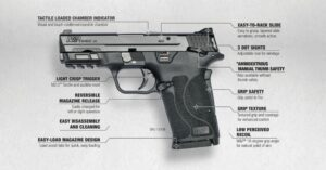 Smith & Wesson Introduces The M&P Shield® EZ® Pistol in 9mm